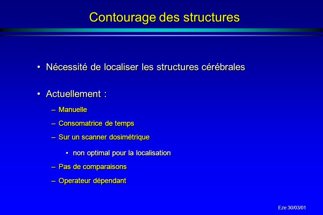 Contourage des structures