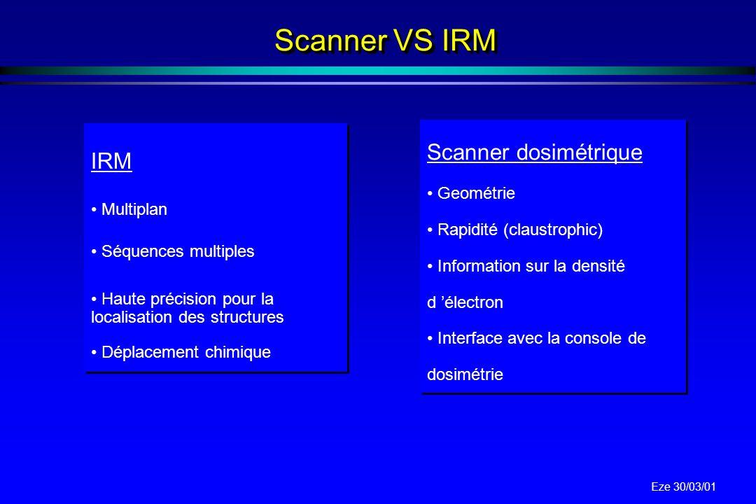 Scanner VS IRM Scanner dosimétrique IRM Geométrie Multiplan