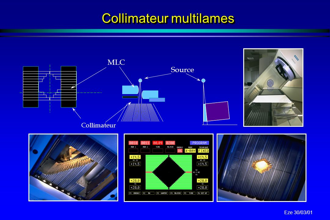 Collimateur multilames