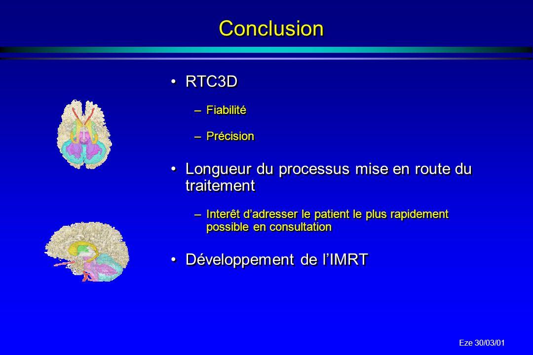 Conclusion RTC3D Longueur du processus mise en route du traitement