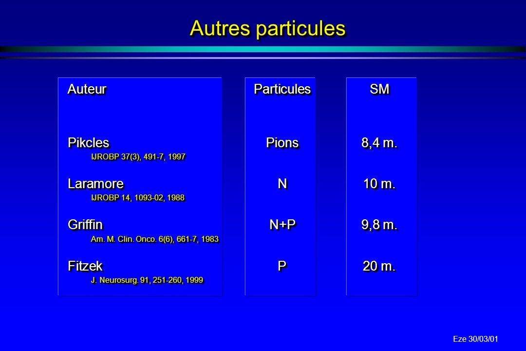 Autres particules Auteur Particules SM Pikcles Pions 8,4 m.