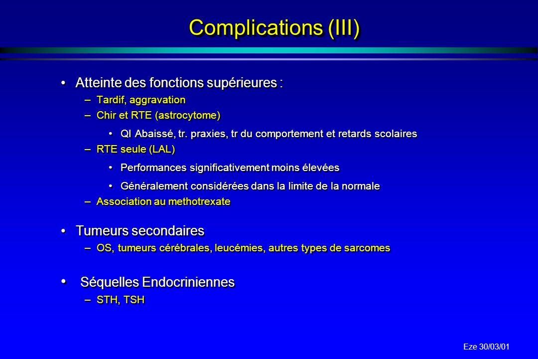 Complications (III) Séquelles Endocriniennes
