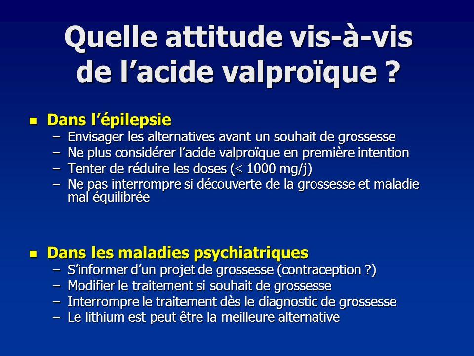 Quelle attitude vis-à-vis de l'acide valproïque