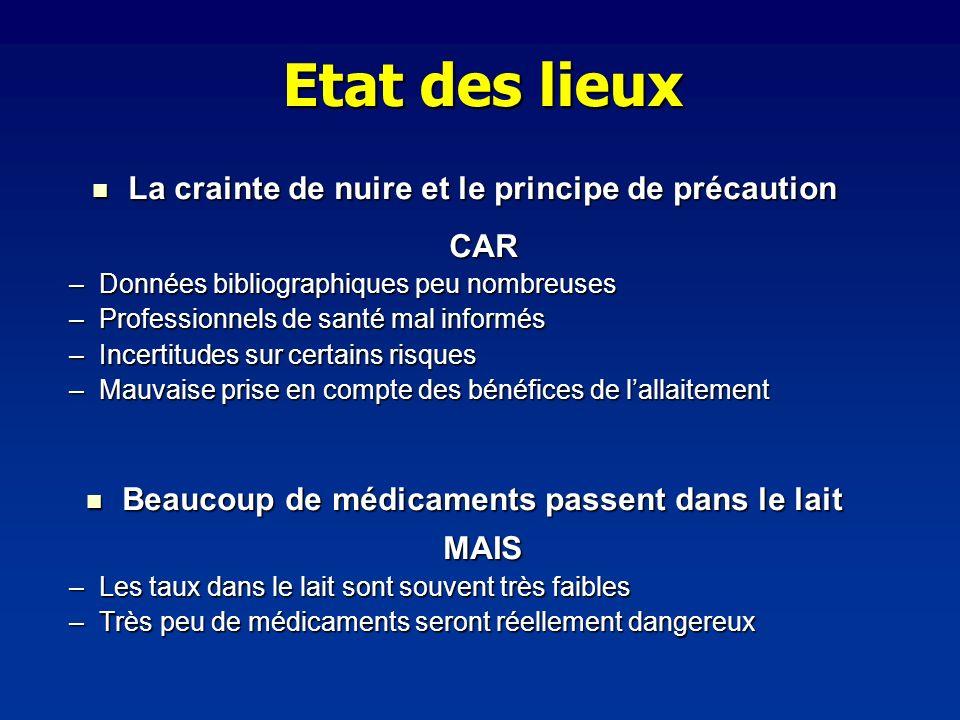 Etat des lieux La crainte de nuire et le principe de précaution CAR