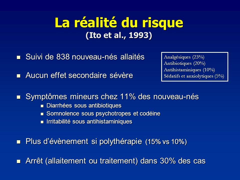 La réalité du risque (Ito et al., 1993)