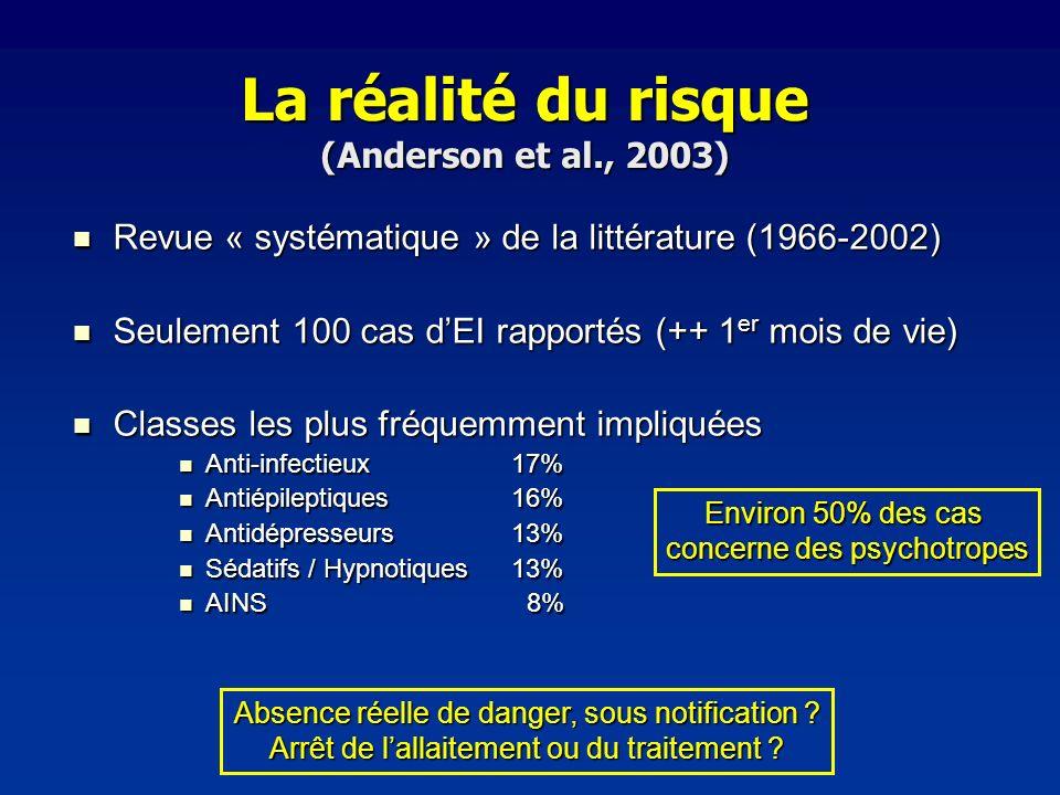 La réalité du risque (Anderson et al., 2003)