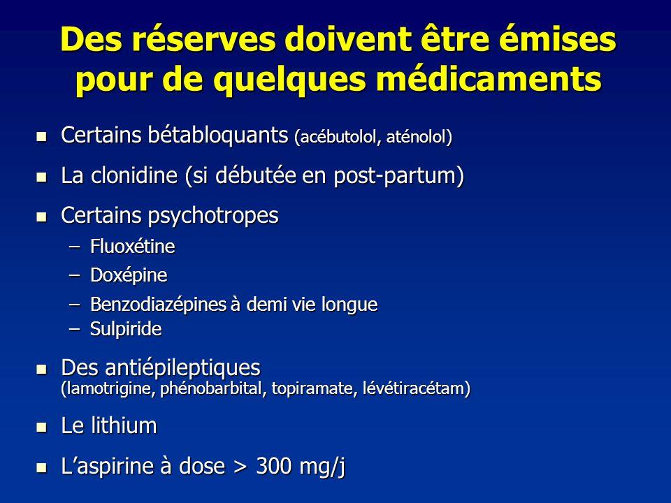 Des réserves doivent être émises pour de quelques médicaments