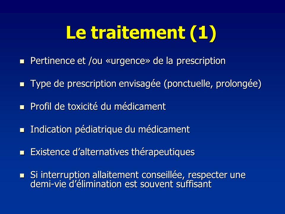 Le traitement (1) Pertinence et /ou «urgence» de la prescription