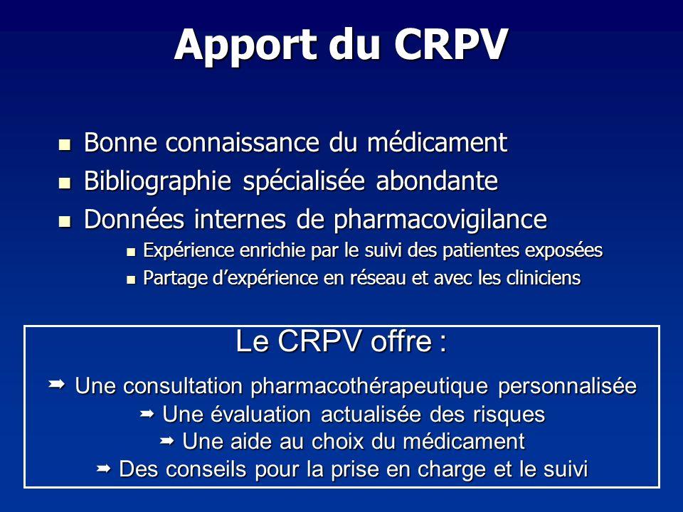 Apport du CRPV Le CRPV offre : Bonne connaissance du médicament