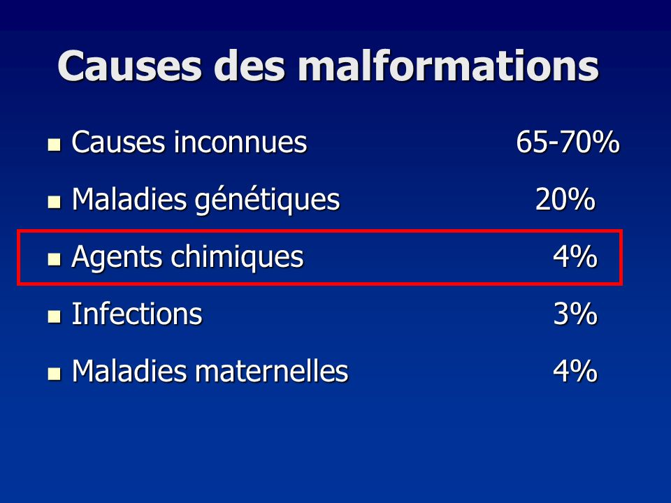 Causes des malformations