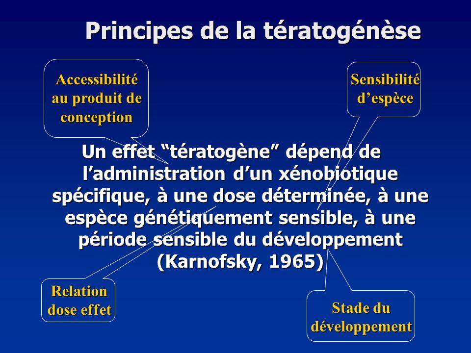 Principes de la tératogénèse