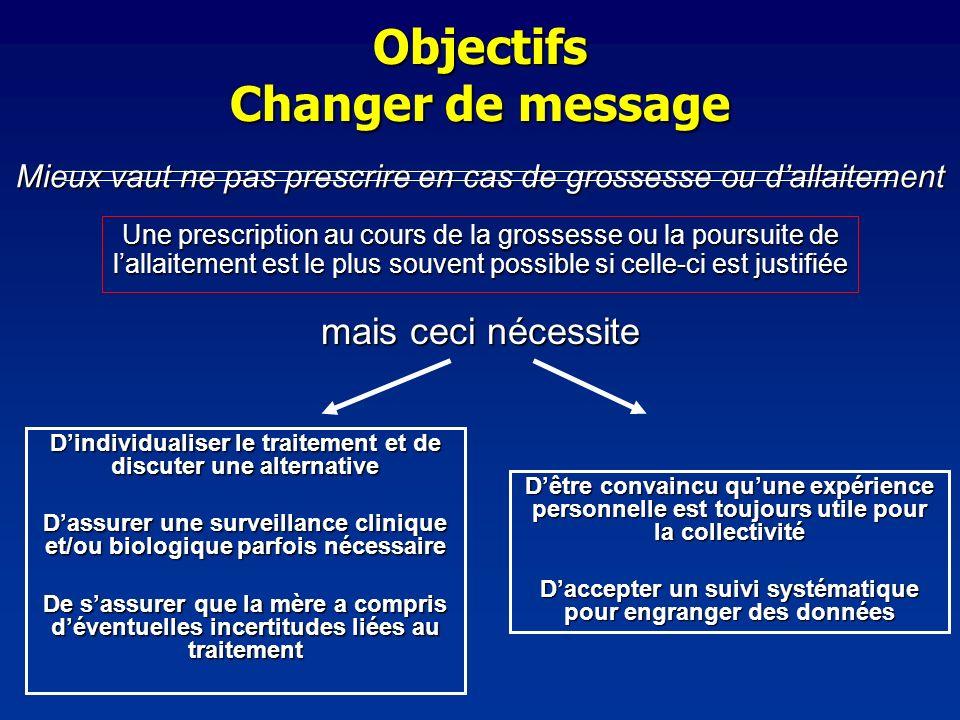 Objectifs Changer de message