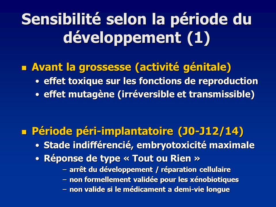 Sensibilité selon la période du développement (1)