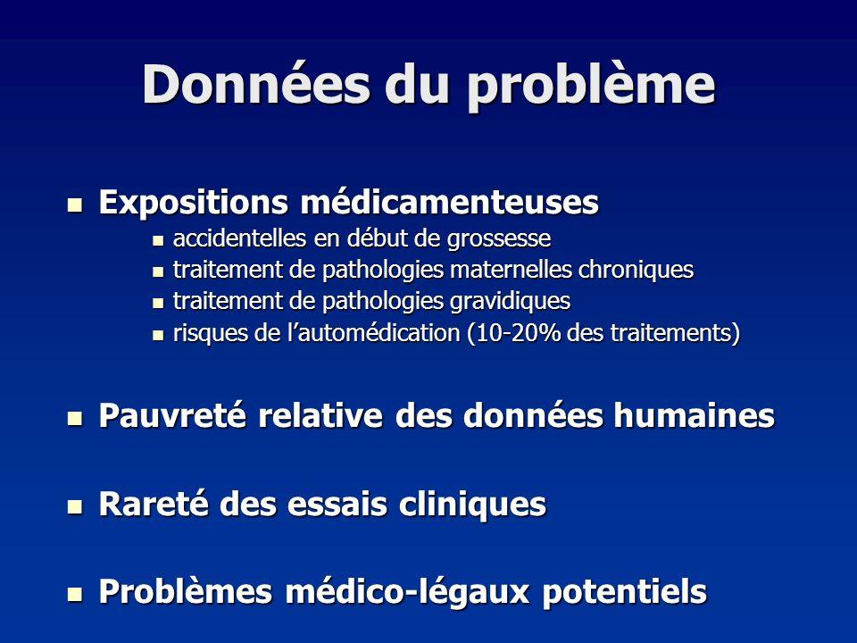 Données du problème Expositions médicamenteuses