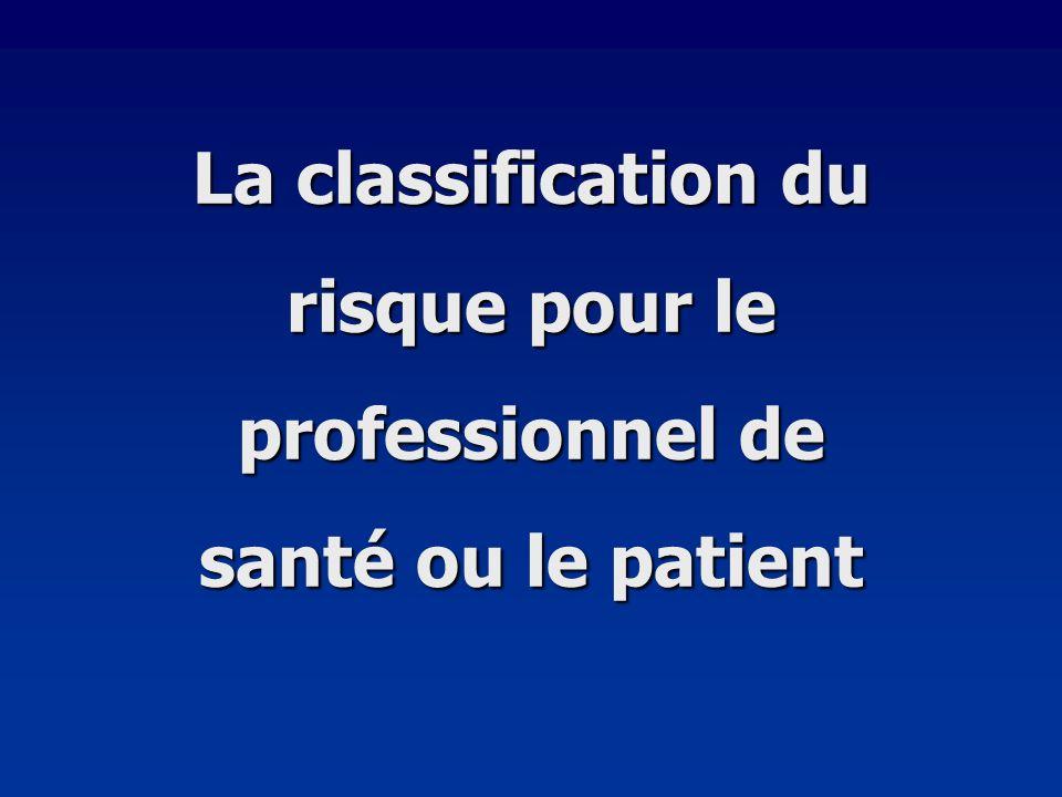 La classification du risque pour le professionnel de santé ou le patient