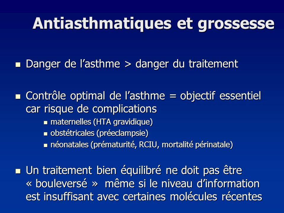 Antiasthmatiques et grossesse