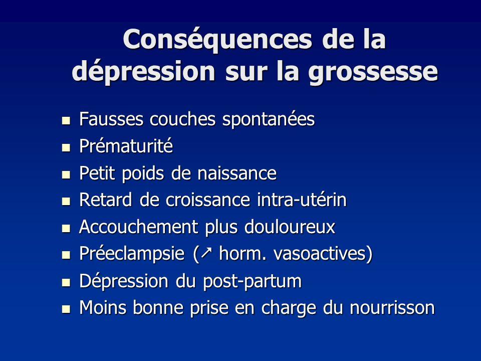 Conséquences de la dépression sur la grossesse