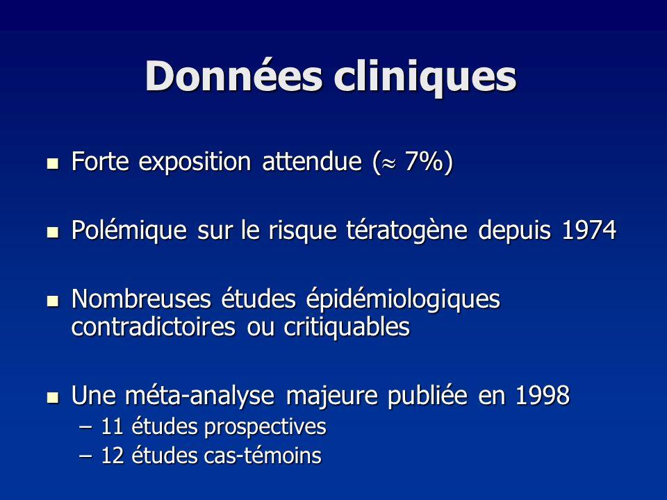 Données cliniques Forte exposition attendue ( 7%)
