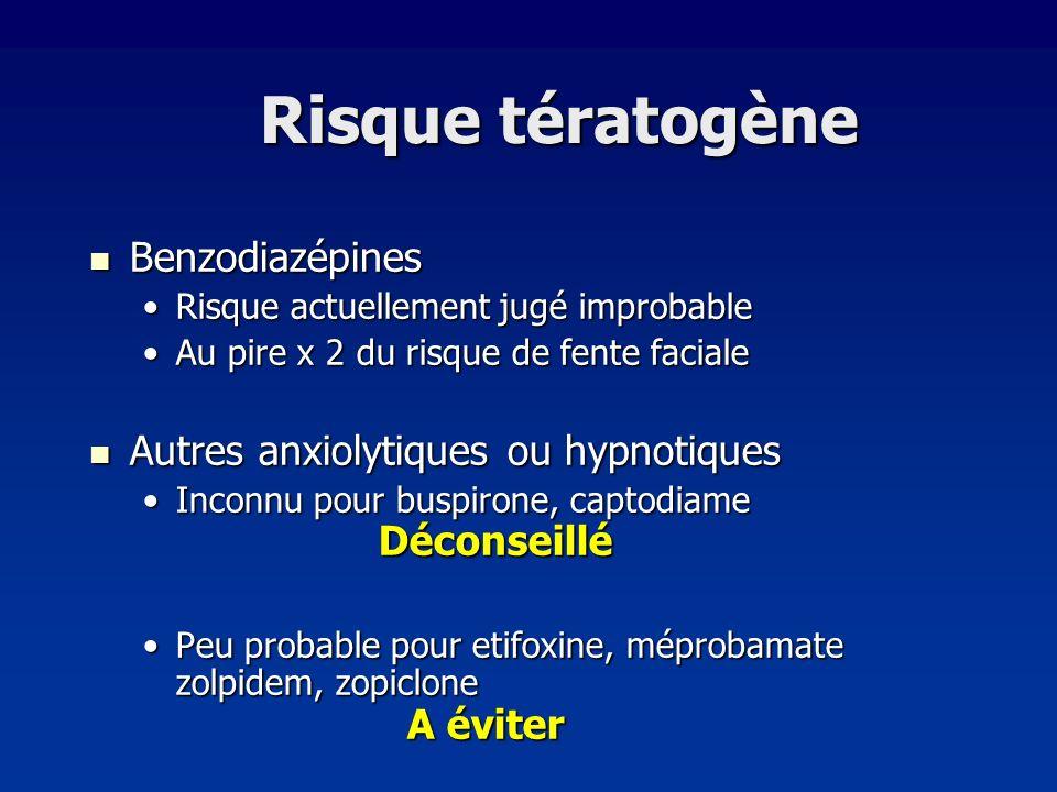 Risque tératogène Benzodiazépines Autres anxiolytiques ou hypnotiques