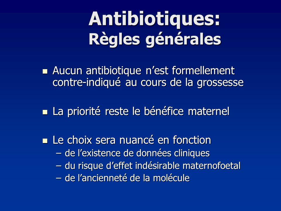 Antibiotiques: Règles générales