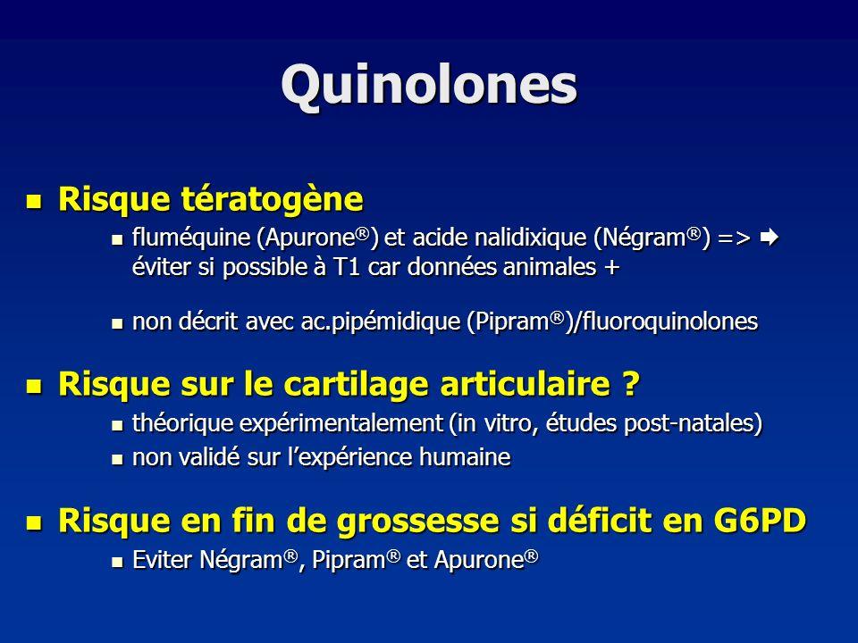 Quinolones Risque tératogène Risque sur le cartilage articulaire