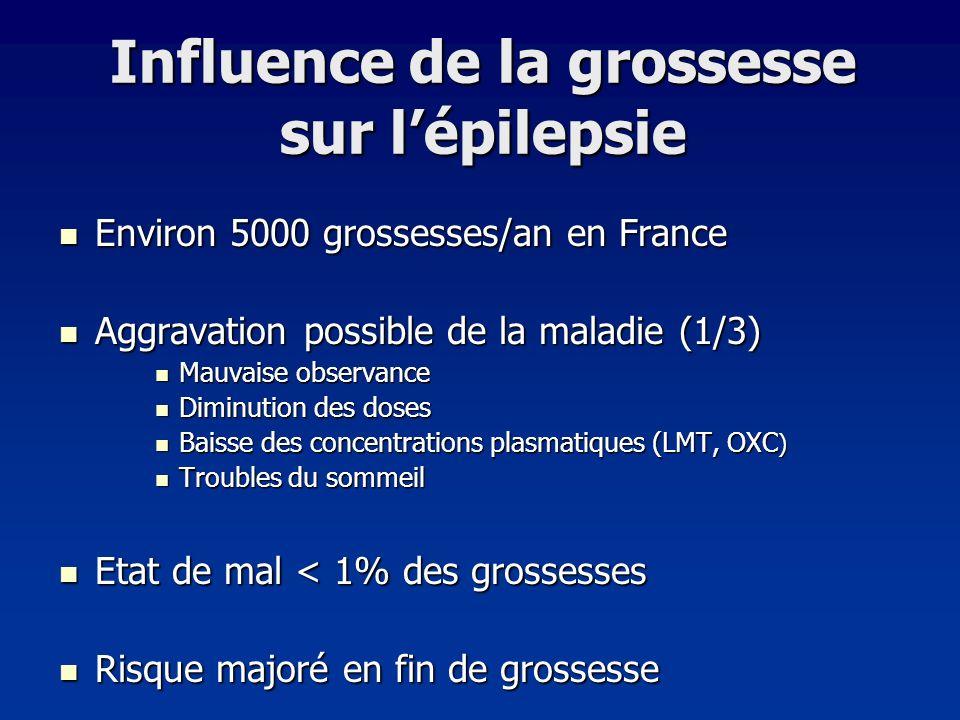 Influence de la grossesse sur l'épilepsie
