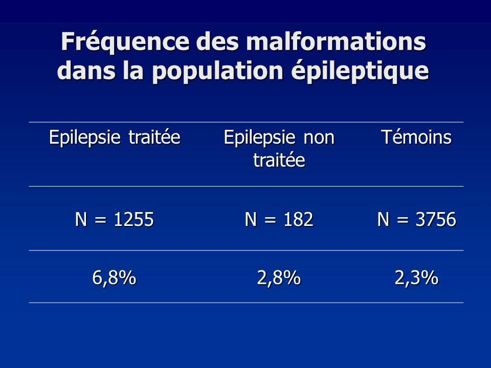 Fréquence des malformations dans la population épileptique