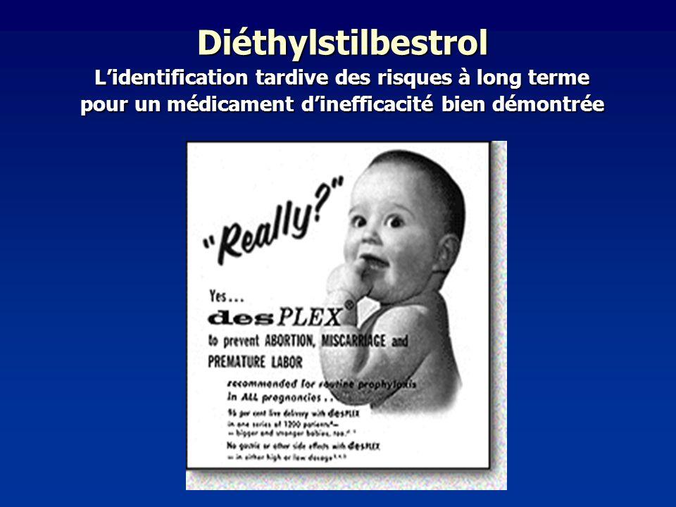 Diéthylstilbestrol L'identification tardive des risques à long terme