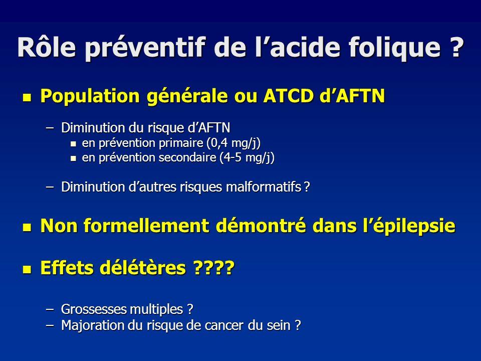 Rôle préventif de l'acide folique
