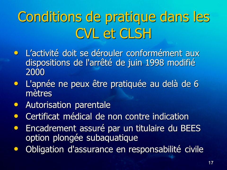Conditions de pratique dans les CVL et CLSH