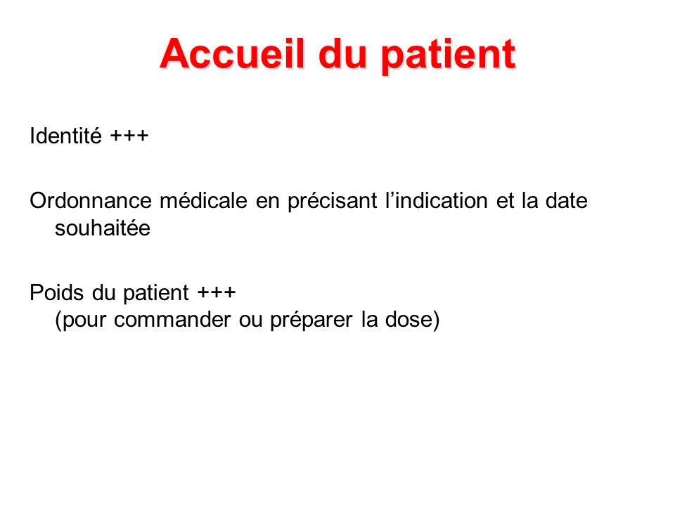Accueil du patient Identité +++