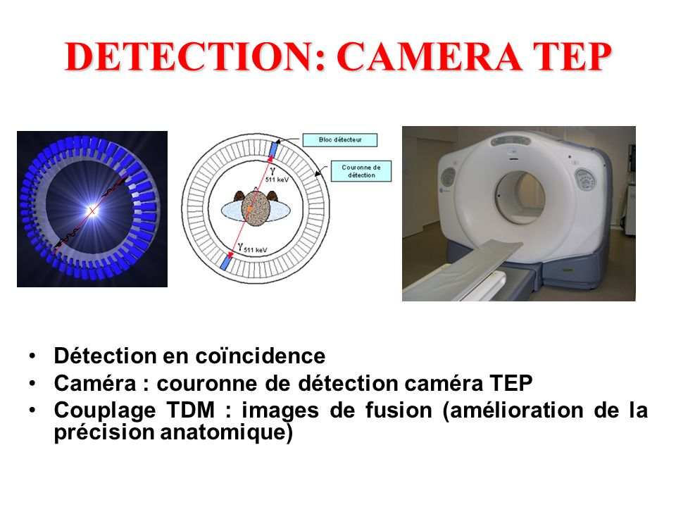 DETECTION: CAMERA TEP Détection en coïncidence