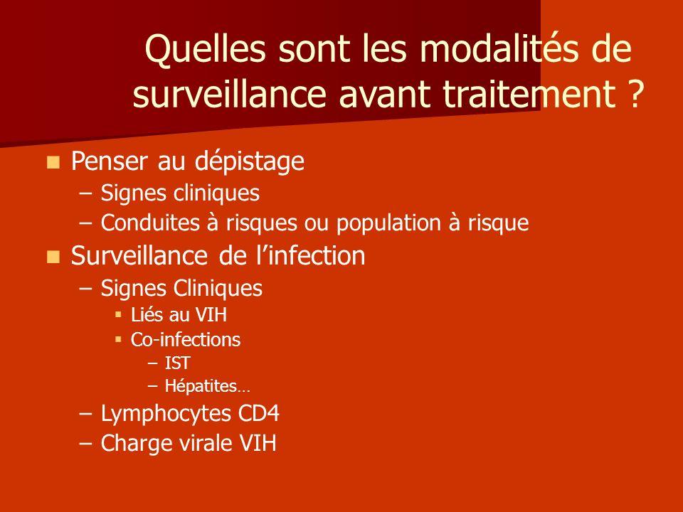 Quelles sont les modalités de surveillance avant traitement