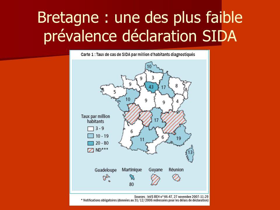Bretagne : une des plus faible prévalence déclaration SIDA