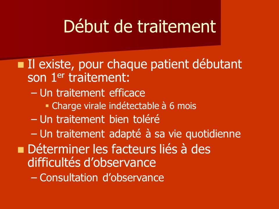 Début de traitement Il existe, pour chaque patient débutant son 1er traitement: Un traitement efficace.