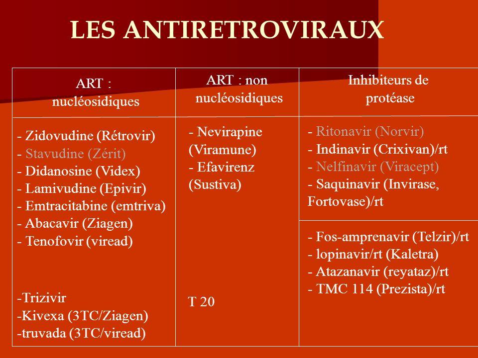 LES ANTIRETROVIRAUX ART : non nucléosidiques Inhibiteurs de protéase