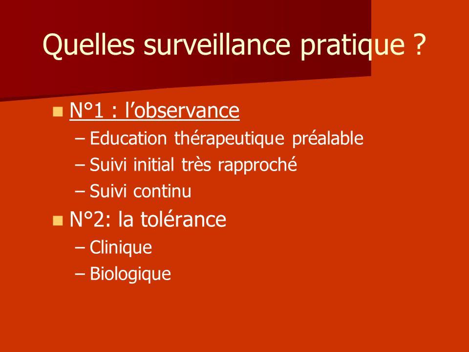 Quelles surveillance pratique
