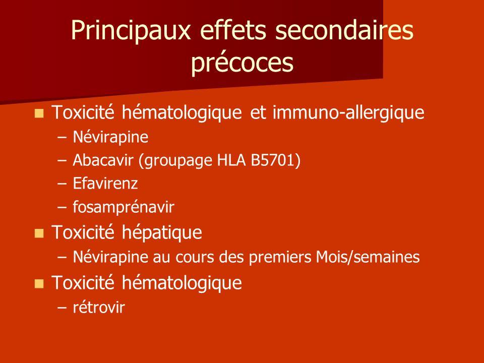 Principaux effets secondaires précoces