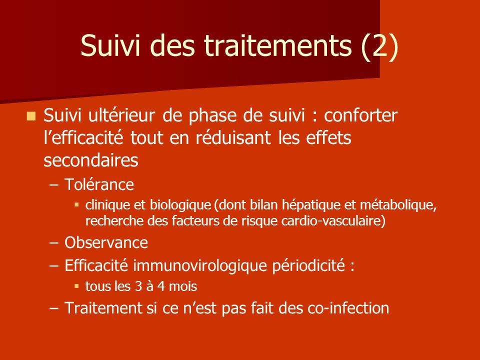 Suivi des traitements (2)