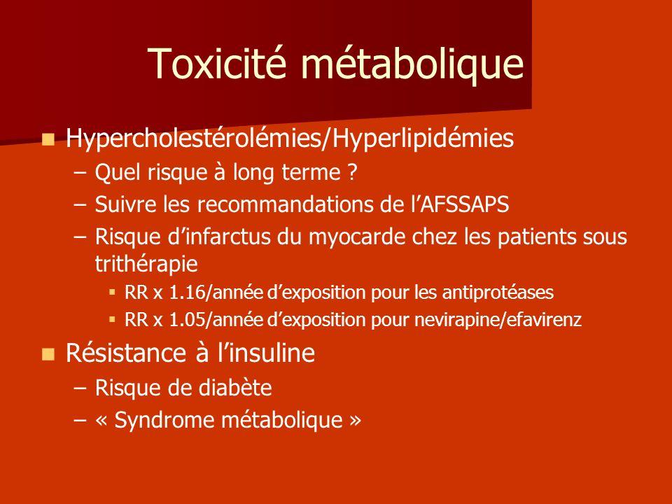 Toxicité métabolique Hypercholestérolémies/Hyperlipidémies