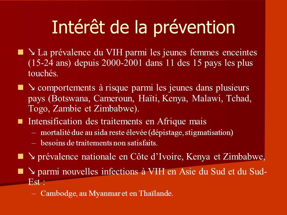 Intérêt de la prévention