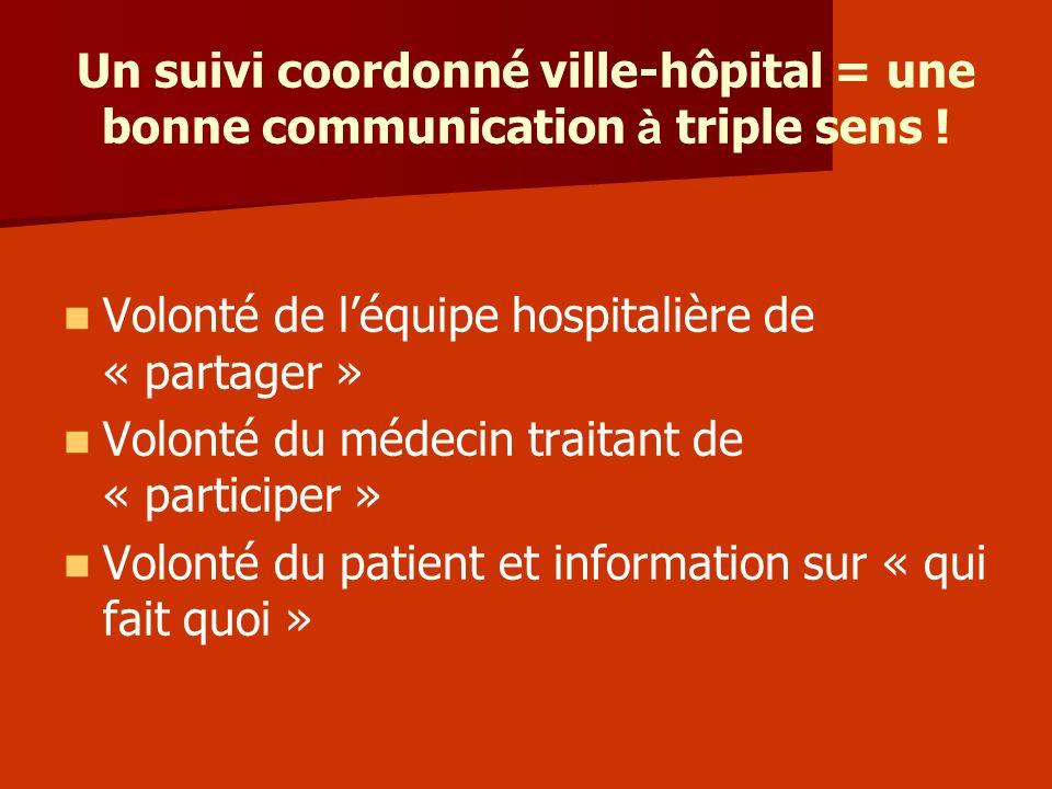 Un suivi coordonné ville-hôpital = une bonne communication à triple sens !