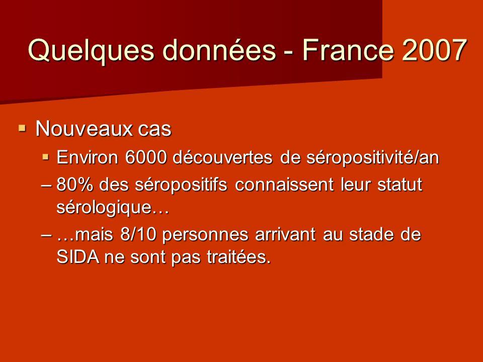 Quelques données - France 2007