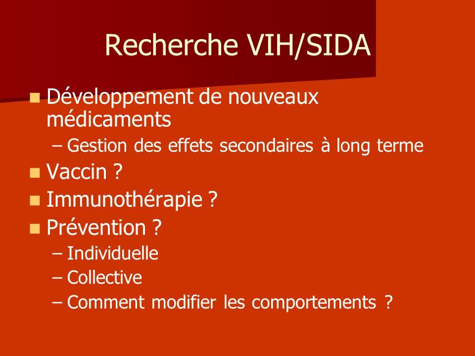 Recherche VIH/SIDA Développement de nouveaux médicaments Vaccin