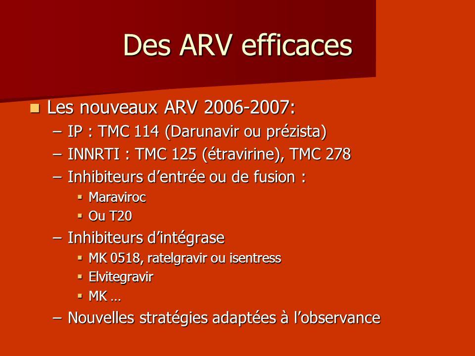 Des ARV efficaces Les nouveaux ARV 2006-2007: