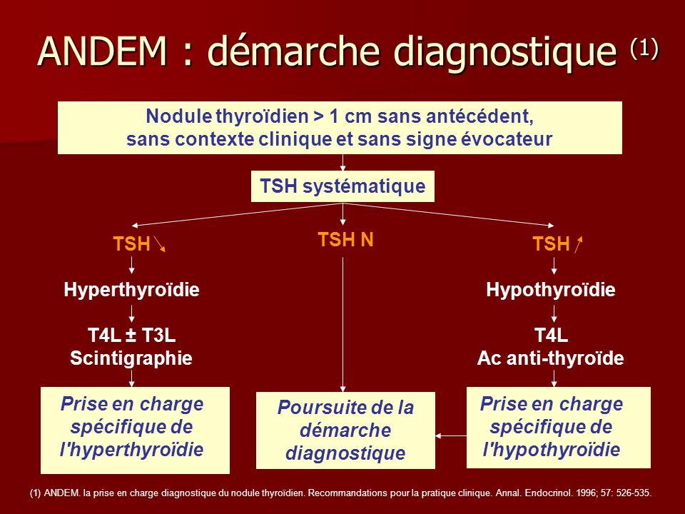 ANDEM : démarche diagnostique (1)
