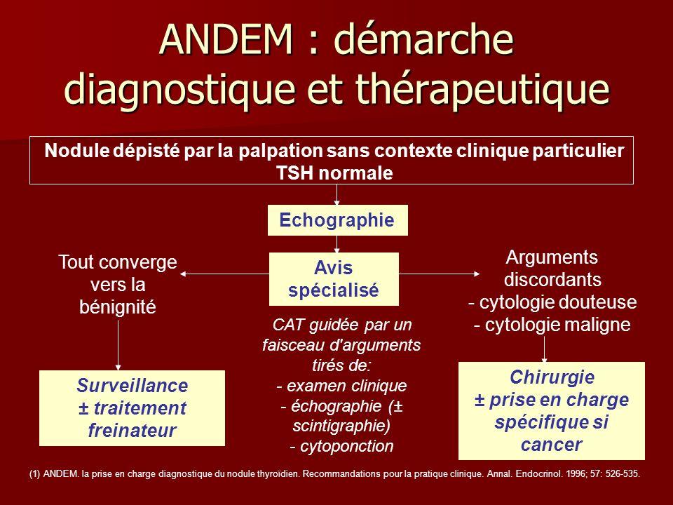 ANDEM : démarche diagnostique et thérapeutique
