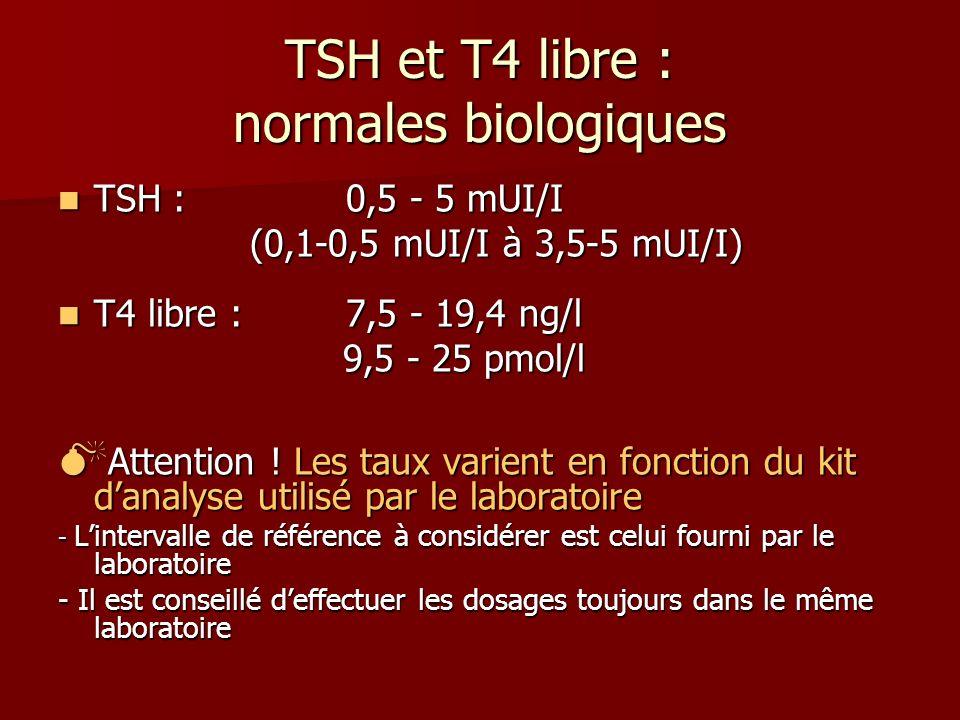 TSH et T4 libre : normales biologiques