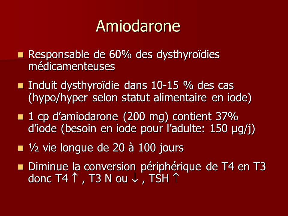Amiodarone Responsable de 60% des dysthyroïdies médicamenteuses