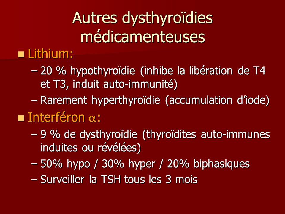 Autres dysthyroïdies médicamenteuses